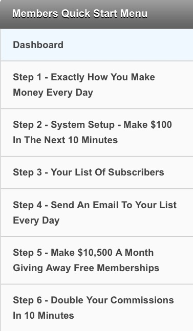 the email syndicate steps